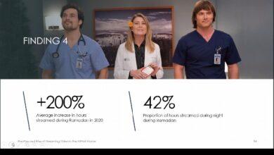 صورة نتائج دراسة صعود خدمات بث الفيديو